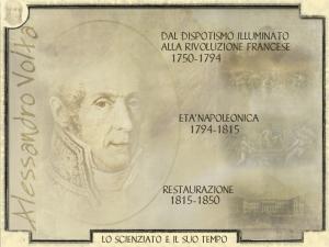 """Schermata iniziale del CD-ROM """"Alessandro Volta, Lo scienziato e il suo tempo"""" (Centro Volta, 1999)"""