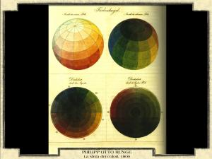 Philipp Otto Runge - La sfera dei colori, 1809