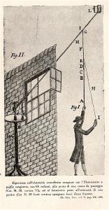 Esperienze di meteorologia elettrica