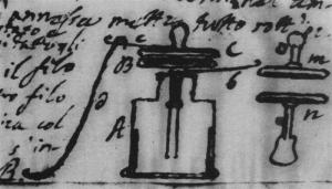 Disegno dell'elettroscopio condensatore (particolare)