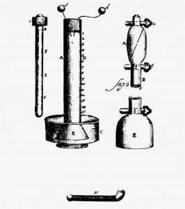 Eudiometri